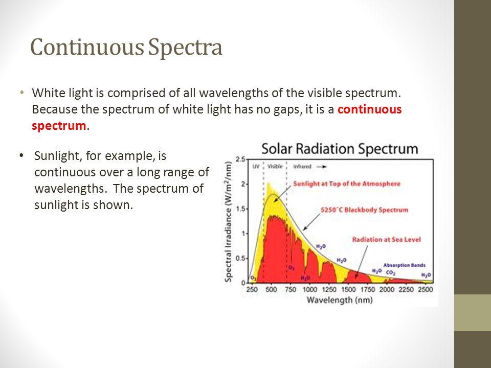 Continuous Spectra