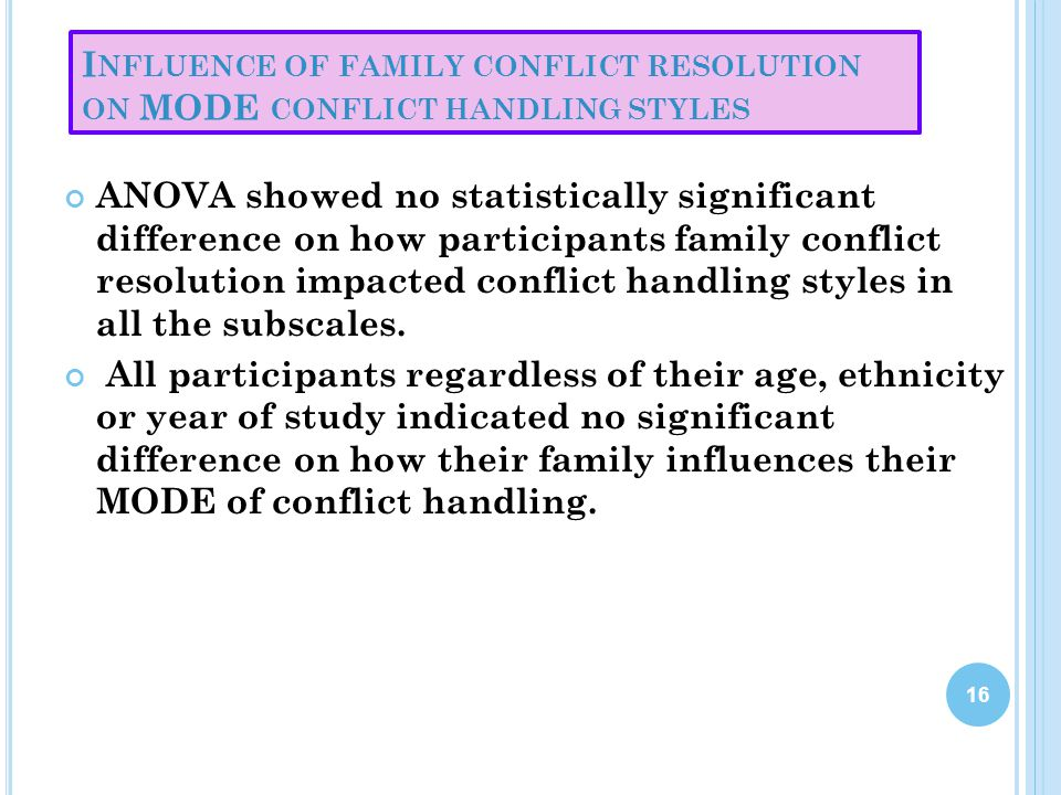 Influence of family conflict resolution on MODE conflict handling styles