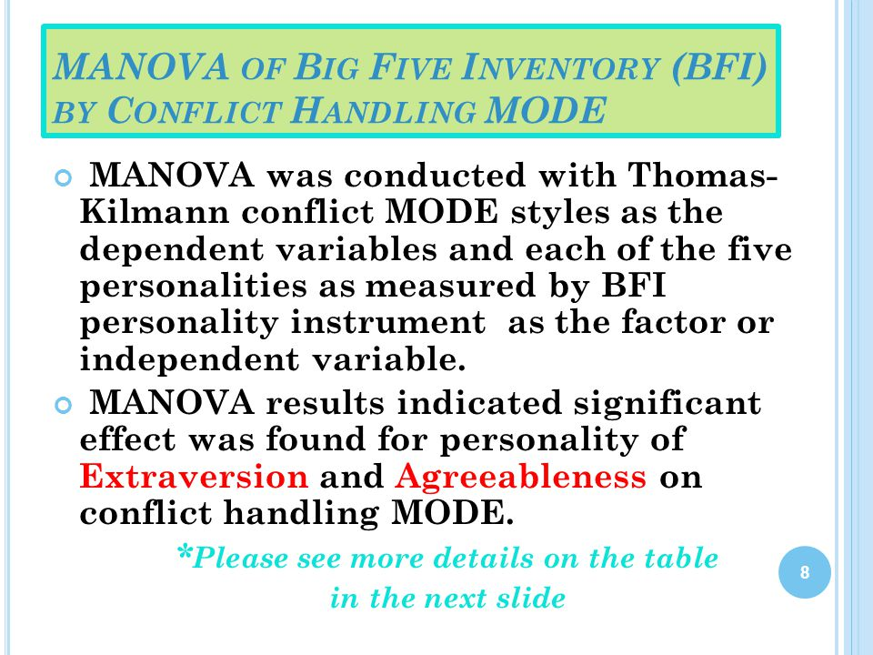 MANOVA of Big Five Inventory (BFI) by Conflict Handling MODE