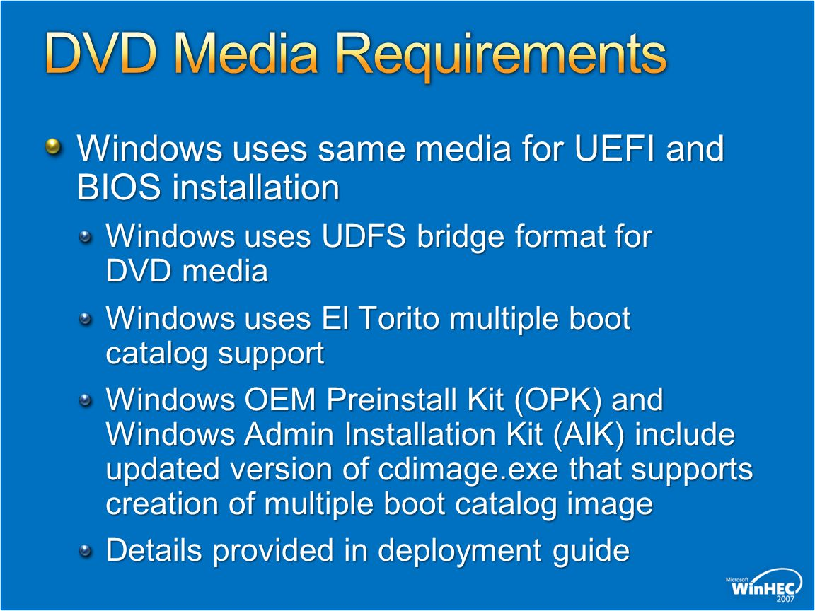DVD Media Requirements
