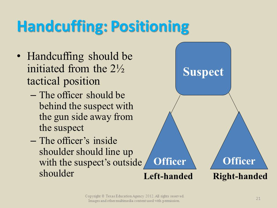 Handcuffing: Positioning