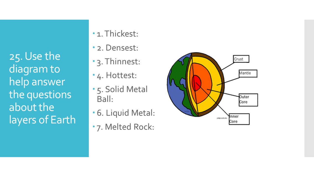 1. Thickest: 2. Densest: 3. Thinnest: 4. Hottest: 5. Solid Metal Ball: 6. Liquid Metal: 7. Melted Rock:
