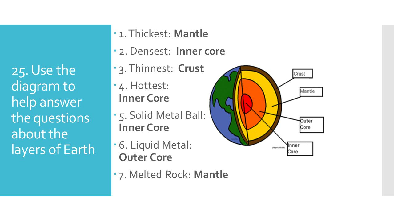 1. Thickest: Mantle 2. Densest: Inner core. 3. Thinnest: Crust. 4. Hottest: Inner Core.