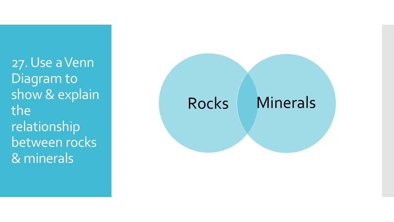 Rocks Minerals 27. Use a Venn Diagram to show & explain the relationship between rocks & minerals