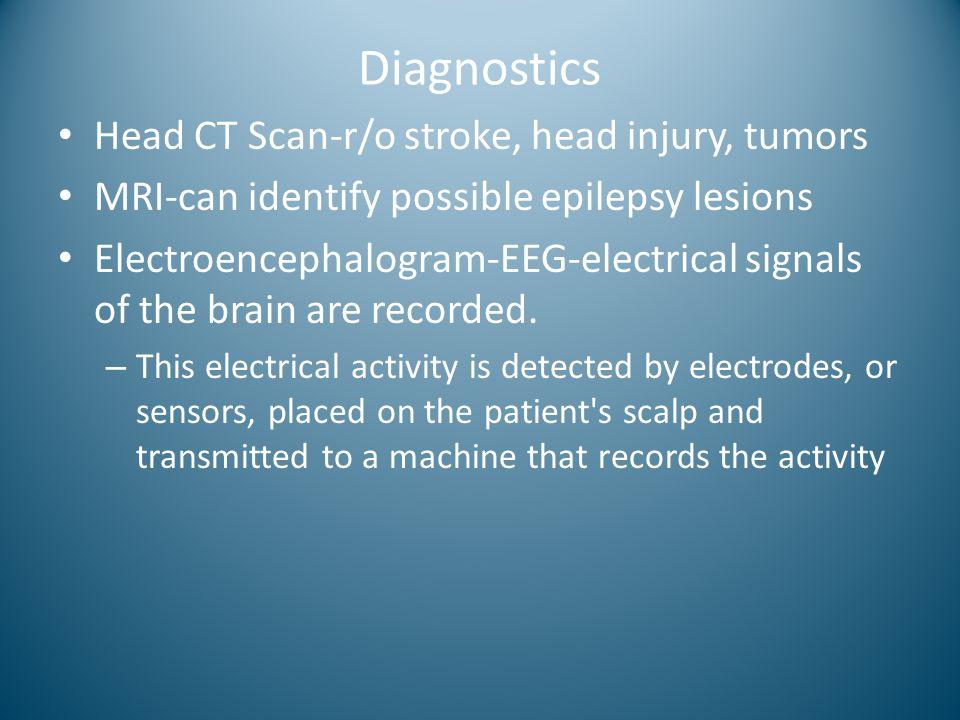 Diagnostics Head CT Scan-r/o stroke, head injury, tumors