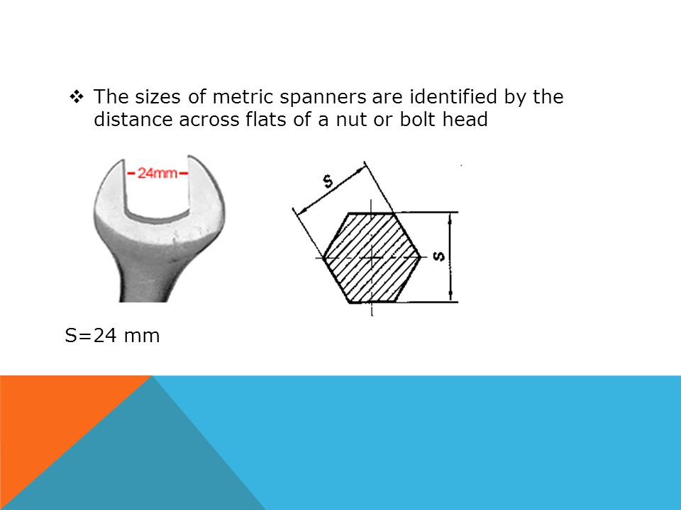 The sizes of metric spanners are identified by the distance across flats of a nut or bolt head