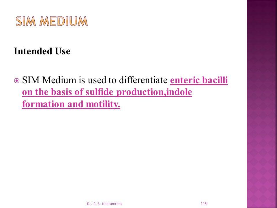 SIM Medium Intended Use