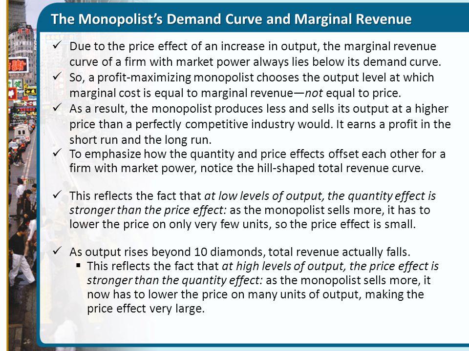 The Monopolist's Demand Curve and Marginal Revenue