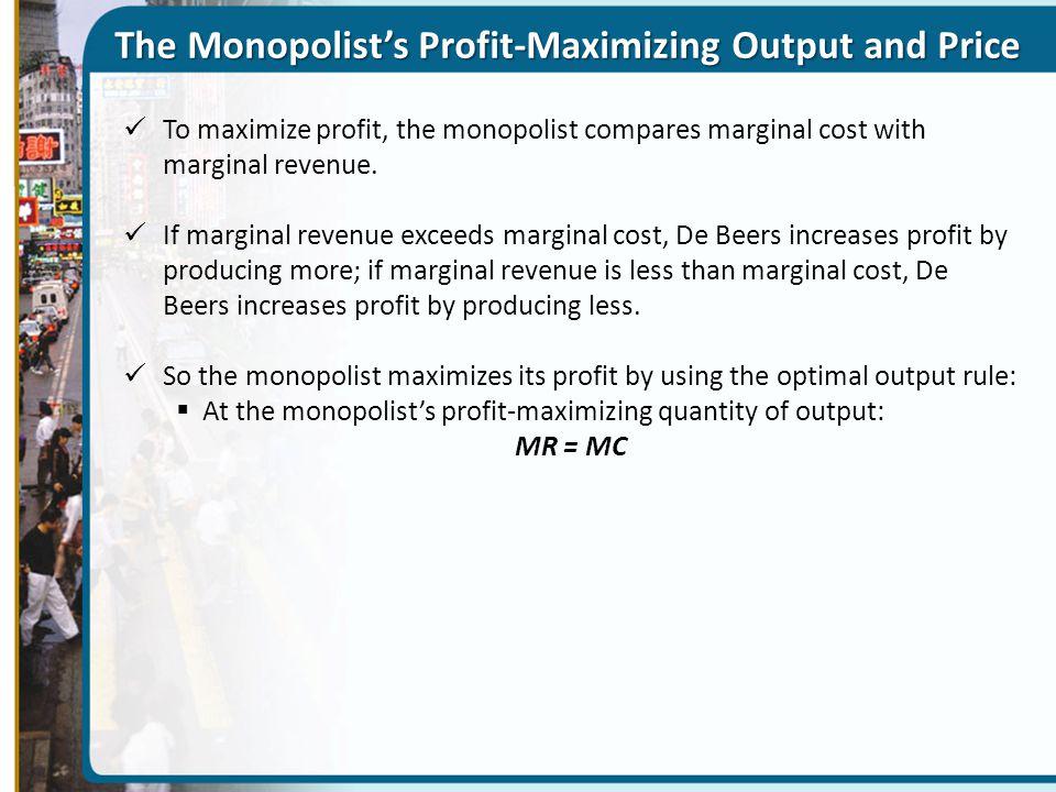 The Monopolist's Profit-Maximizing Output and Price