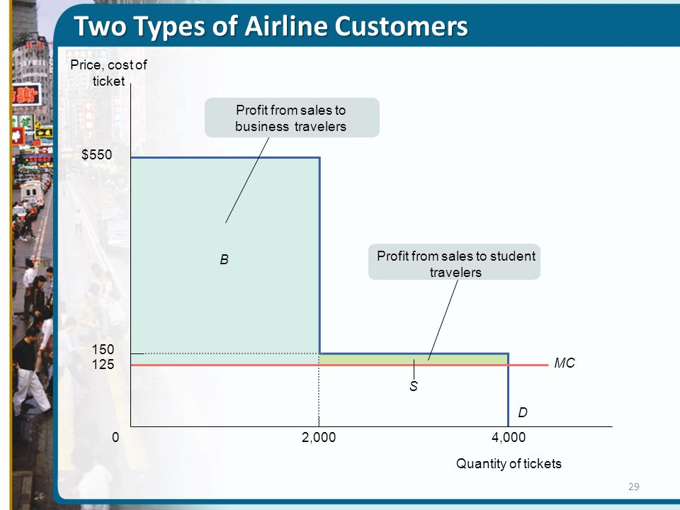 Two Types of Airline Customers