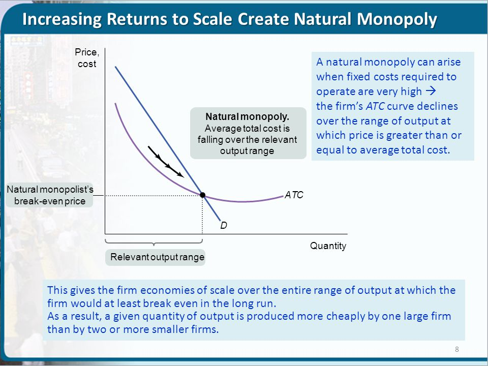 Increasing Returns to Scale Create Natural Monopoly