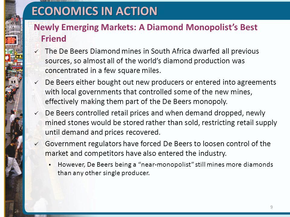 ECONOMICS IN ACTION Newly Emerging Markets: A Diamond Monopolist's Best Friend.