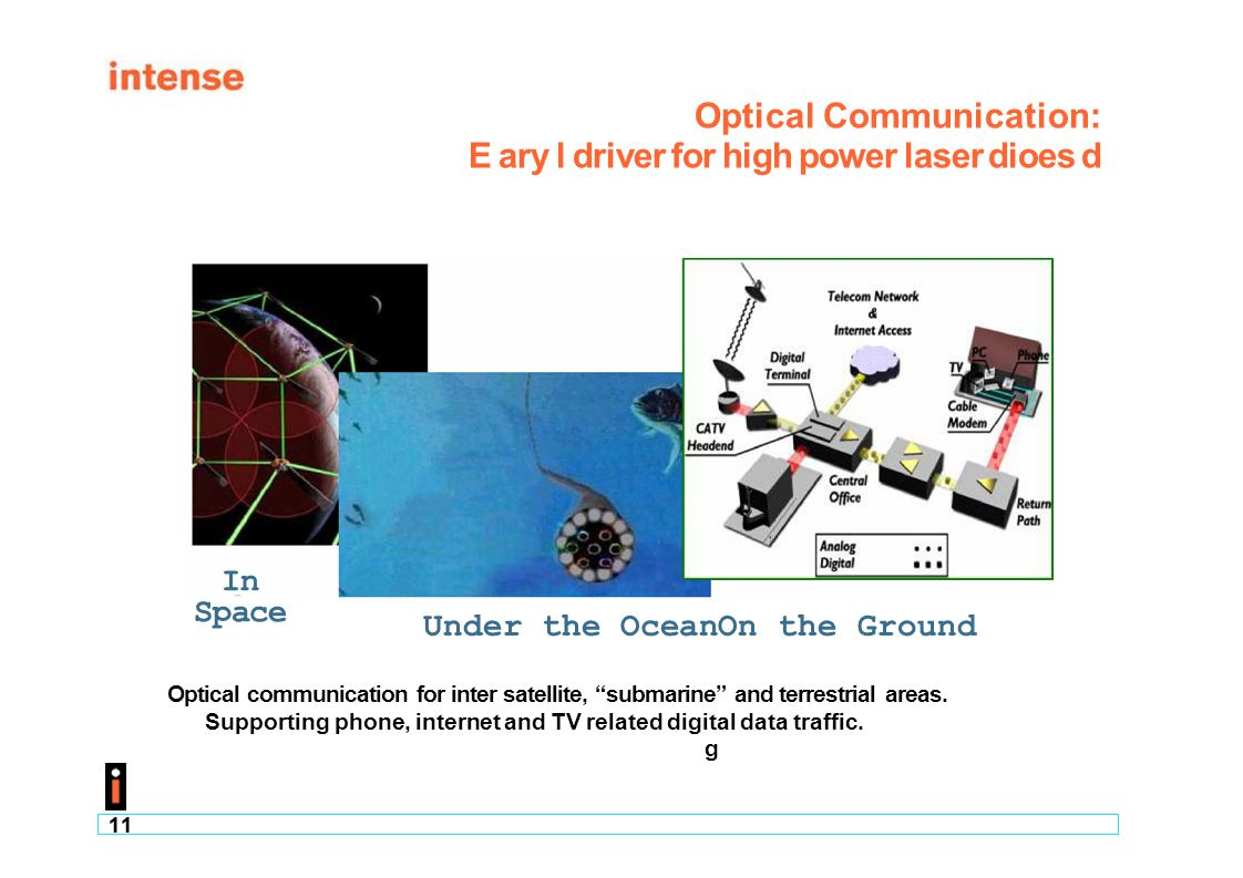 Optical Communication: E ary l driver for high power laser dioes d