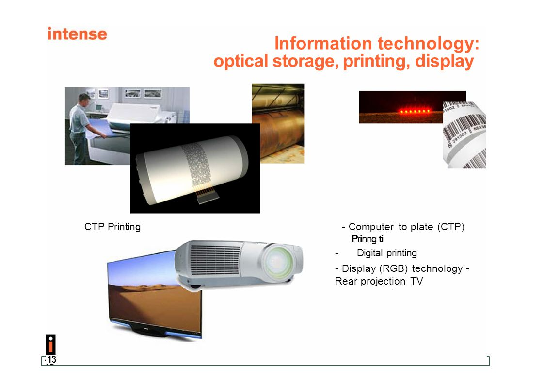 optical storage, printing, display