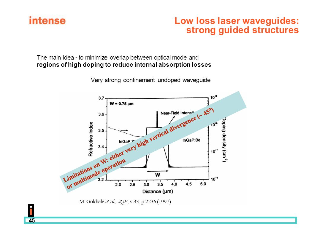 Low loss laser waveguides: strong guided structures