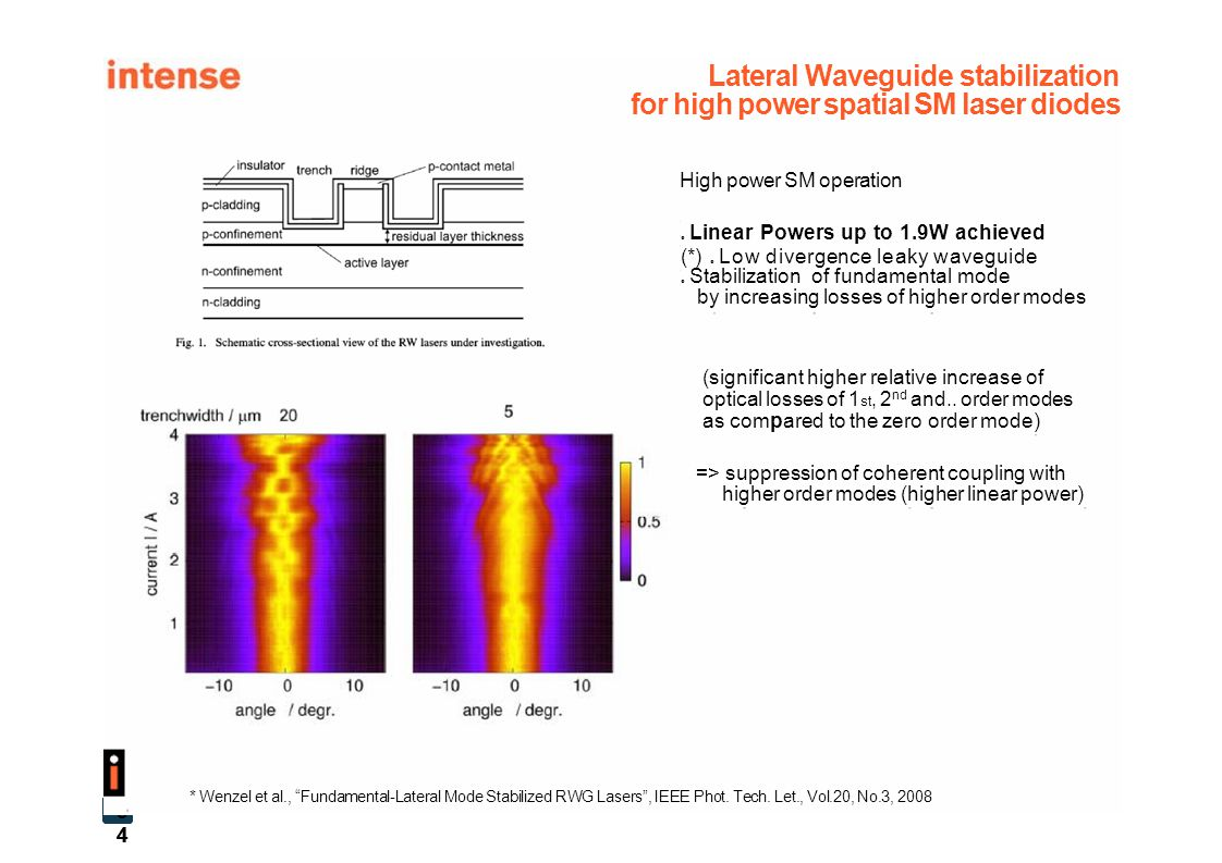 Lateral Waveguide stabilization for high power spatial SM laser diodes