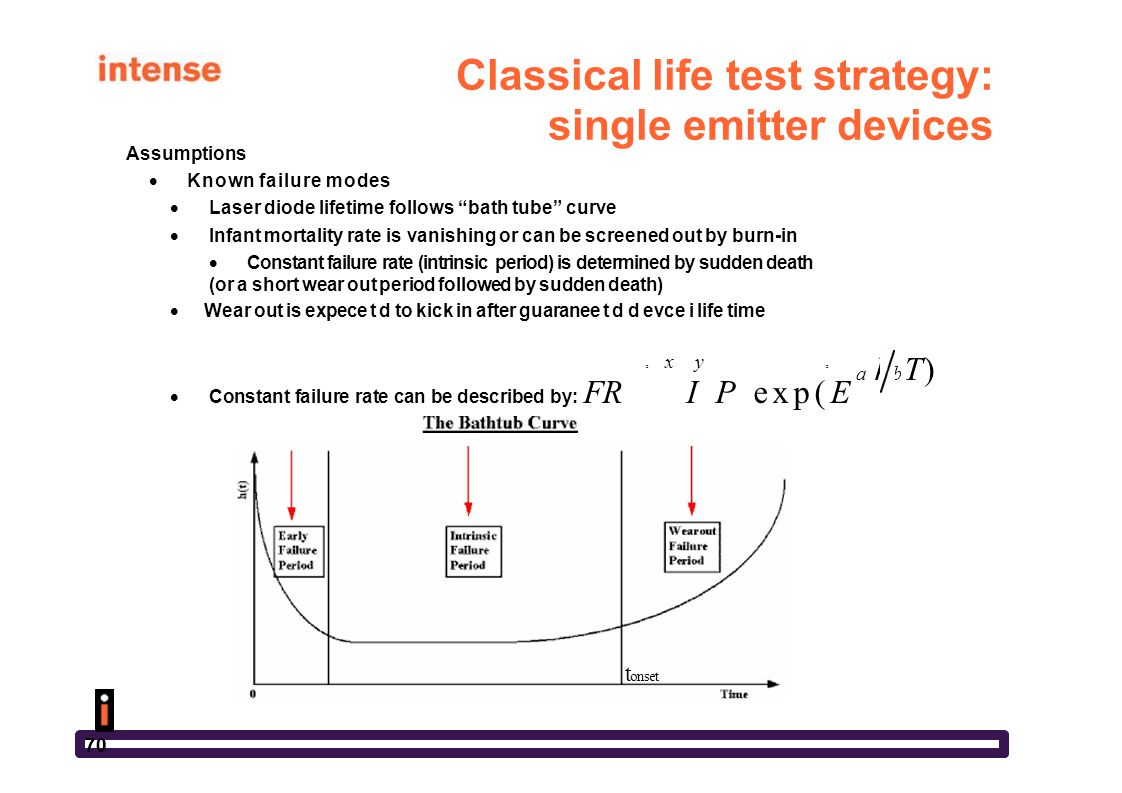 Classical life test strategy: single emitter devices
