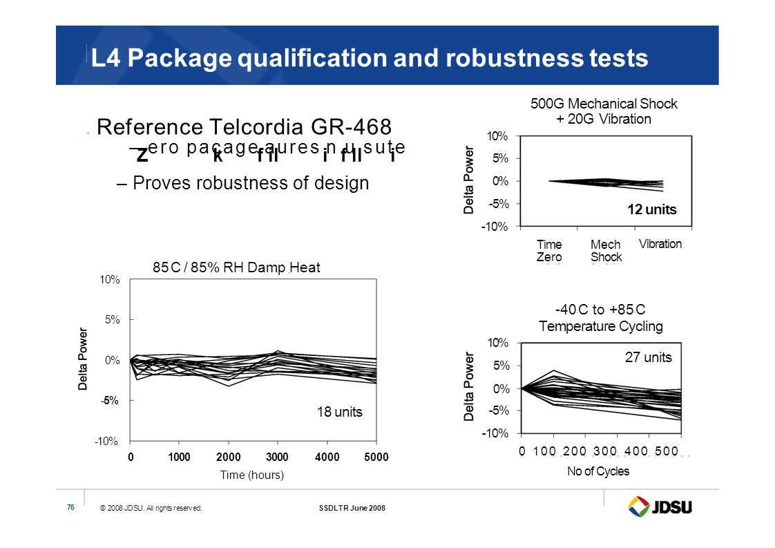 L4 Package qualification and robustness tests