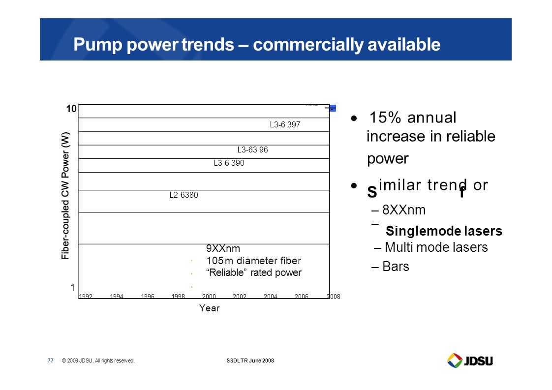 Pump power trends – commercially available