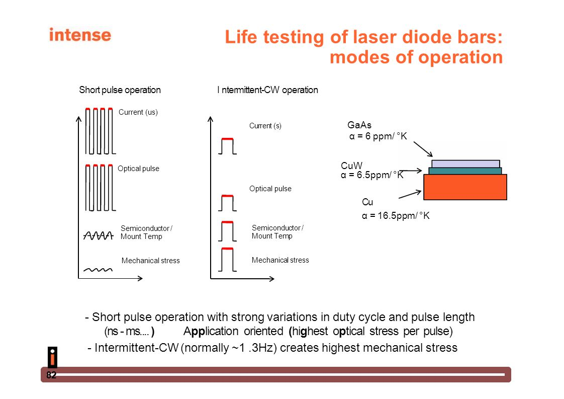 Life testing of laser diode bars: modes of operation