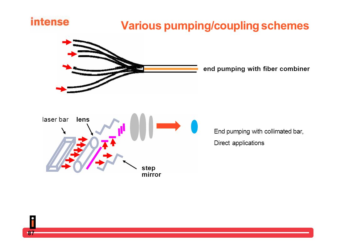 Various pumping/coupling schemes