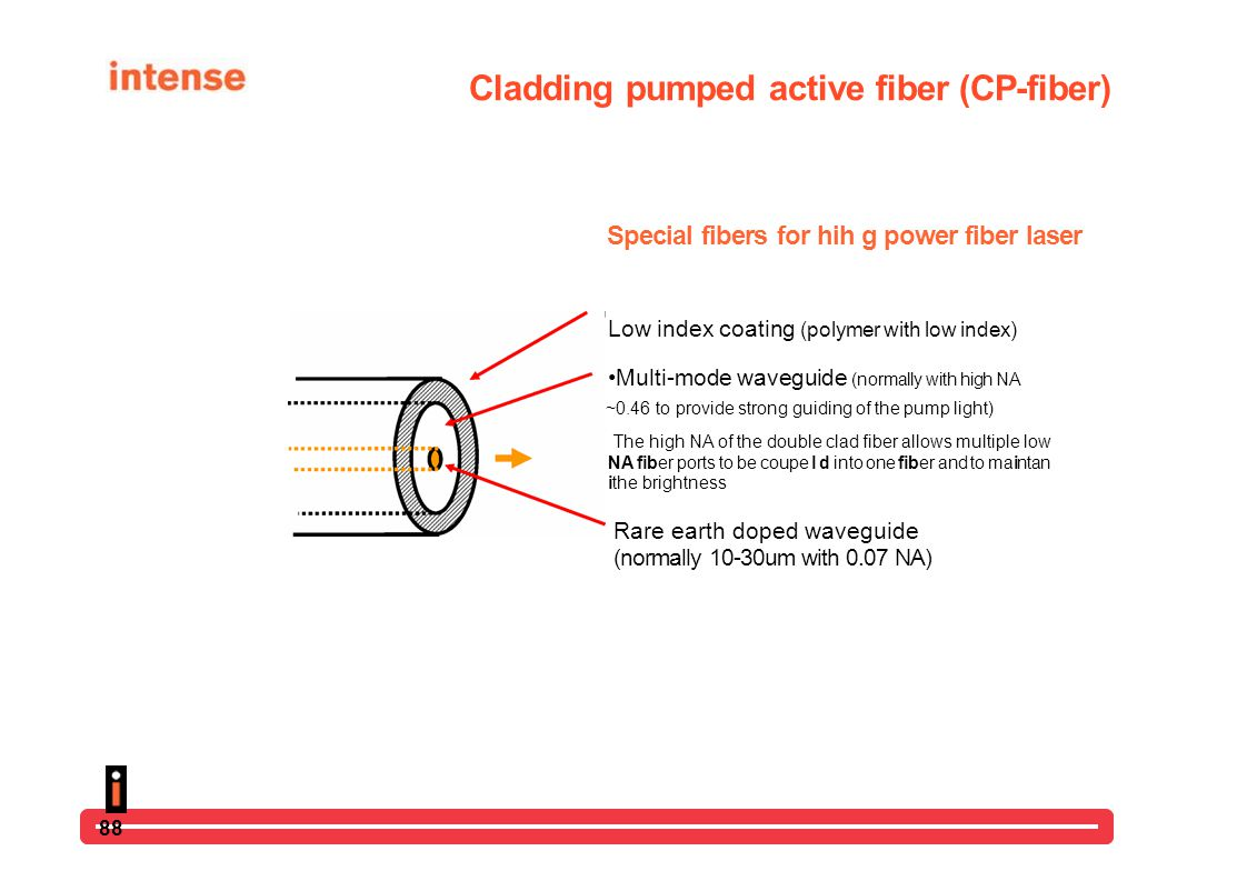 Cladding pumped active fiber (CP-fiber)