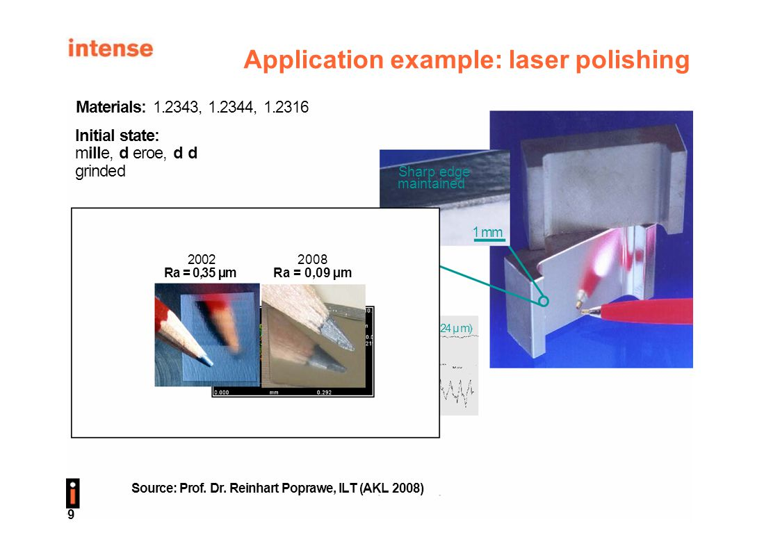 Application example: laser polishing