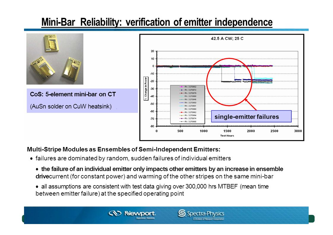 Mini-Bar Reliability: verification of emitter independence