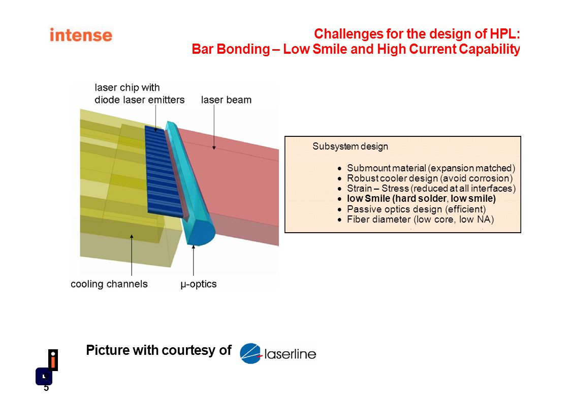 Challenges for the design of HPL: