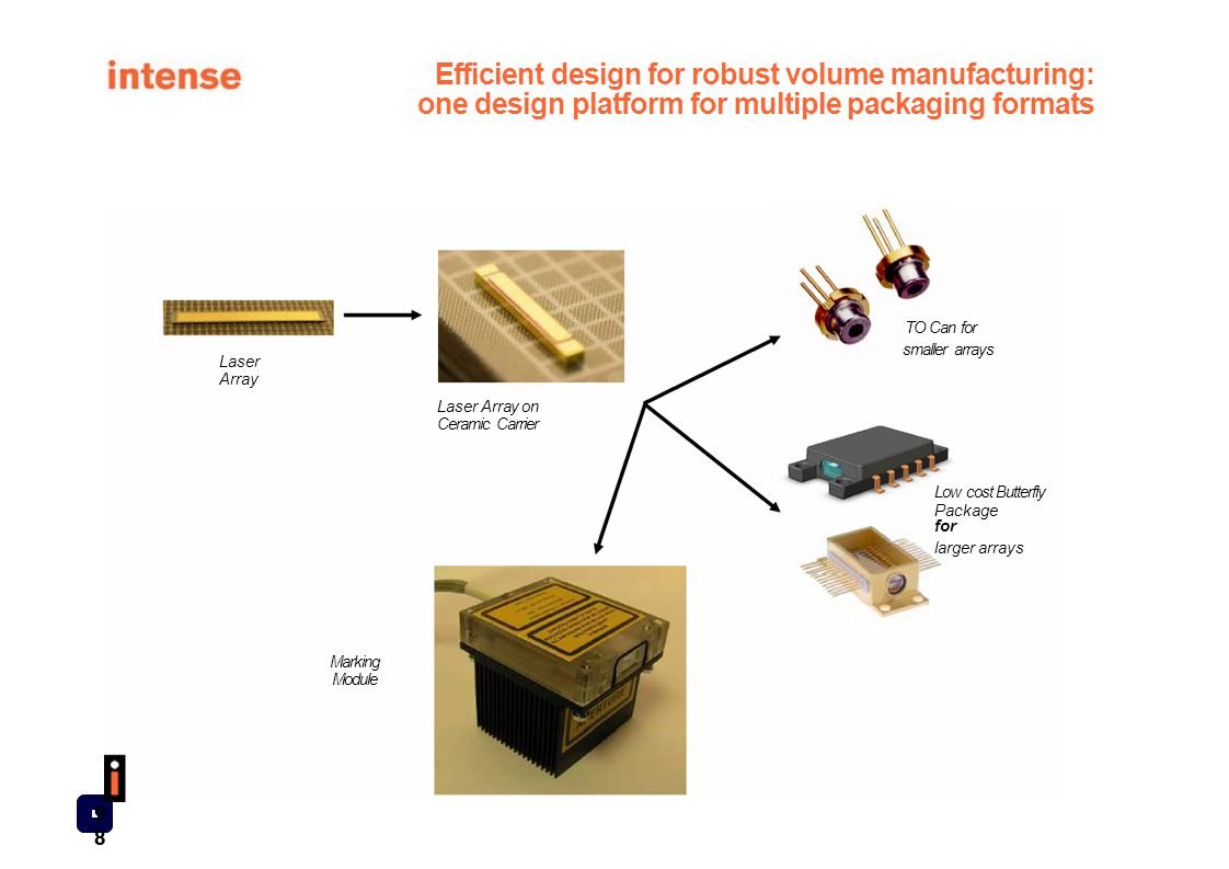 Efficient design for robust volume manufacturing: