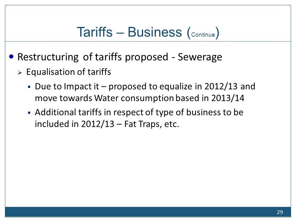 Tariffs – Business (Continue)
