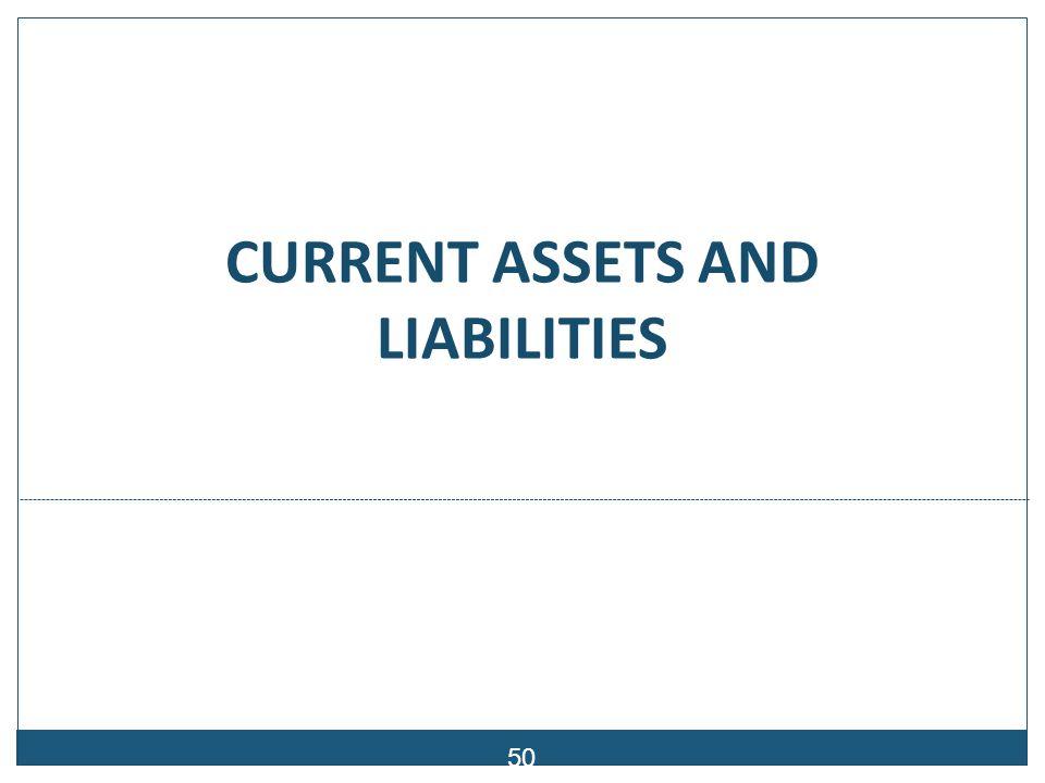Current Assets 51 ITEM 2011/12 (Unaudited) 2010/11