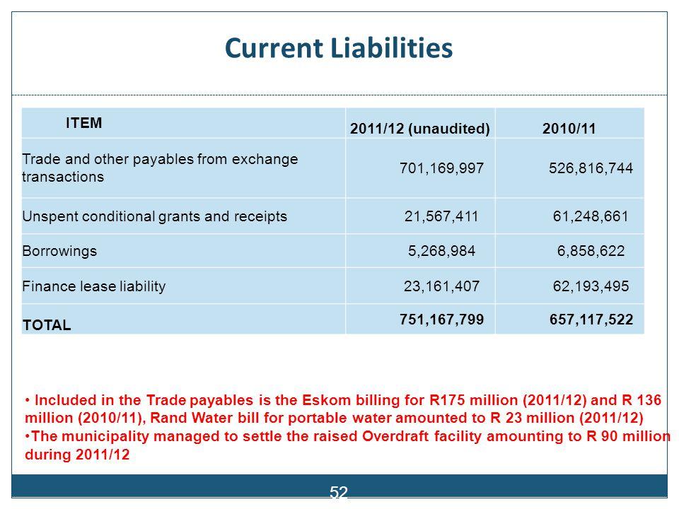 Outstanding debtors June 2012
