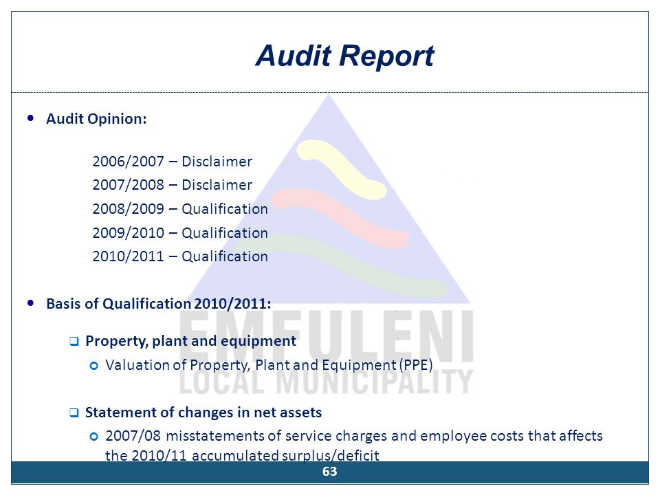 Audit Report (Cont…) Matters of Emphasis:
