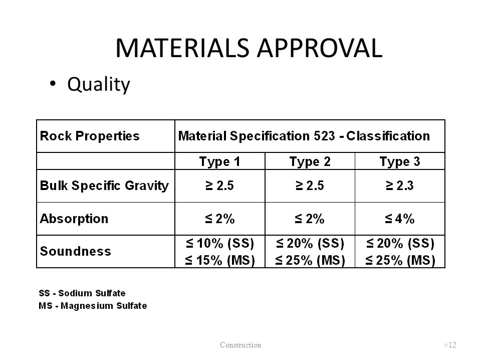 MATERIALS APPROVAL Quality Construction