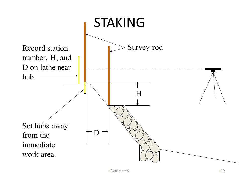 STAKING Survey rod Record station number, H, and D on lathe near hub.