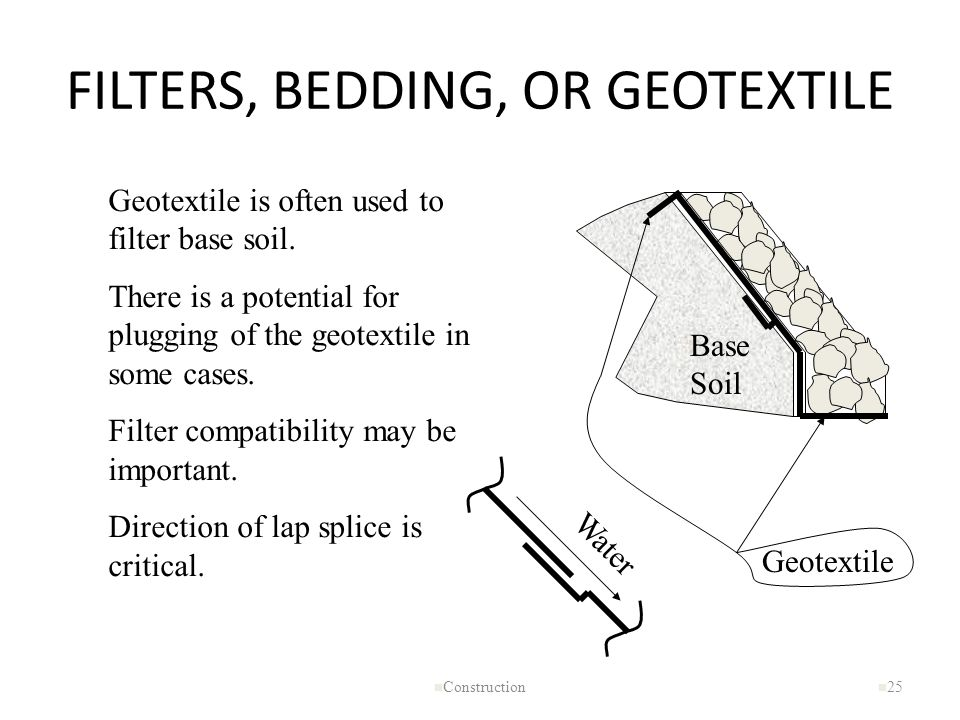 FILTERS, BEDDING, OR GEOTEXTILE