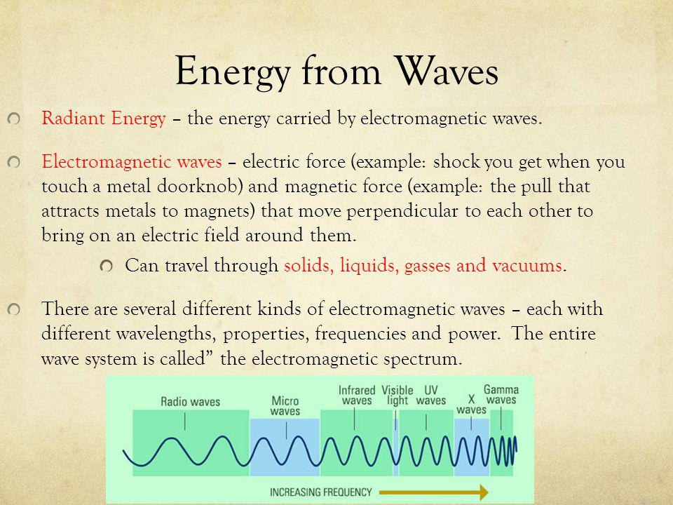 Energy from Waves Radiant Energy – the energy carried by electromagnetic waves.