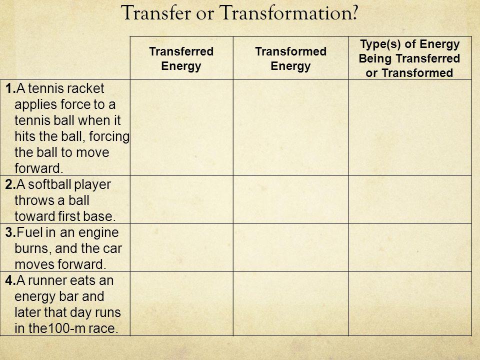 Transfer or Transformation