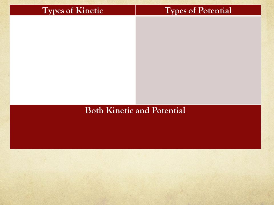 Both Kinetic and Potential