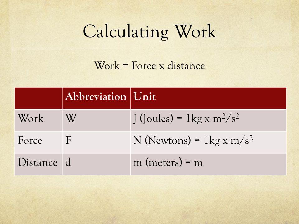 Calculating Work Work = Force x distance Abbreviation Unit Work W