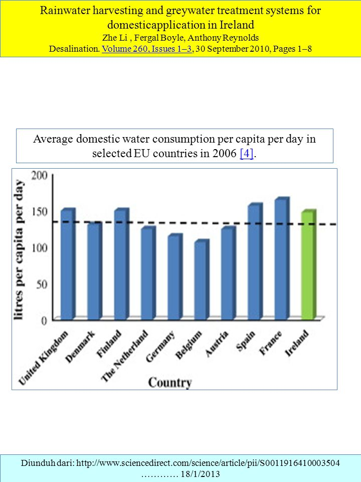 Rainwater harvesting and greywater treatment systems for domesticapplication in Ireland