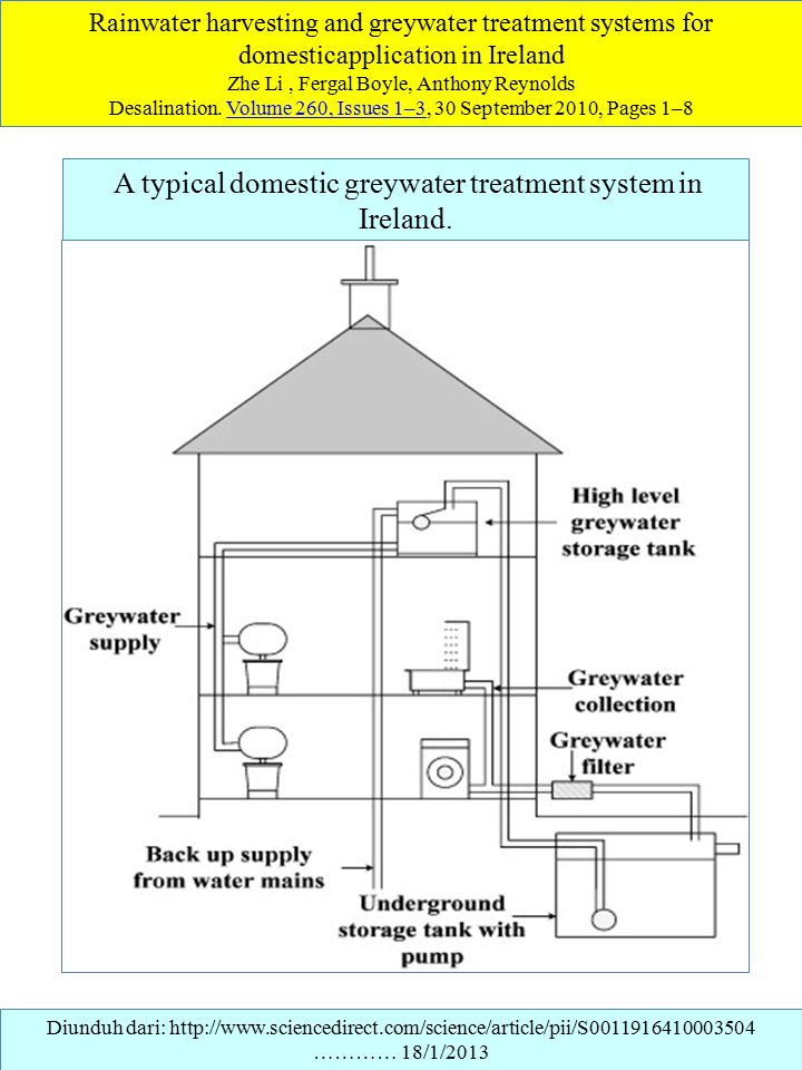 A typical domestic greywater treatment system in Ireland.