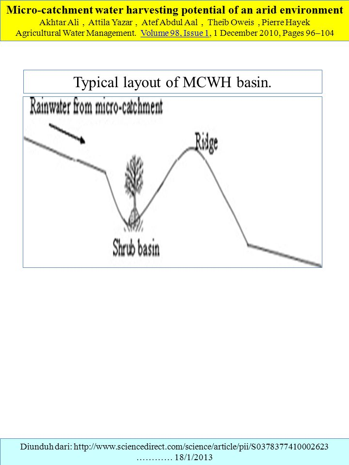 Micro-catchment water harvesting potential of an arid environment