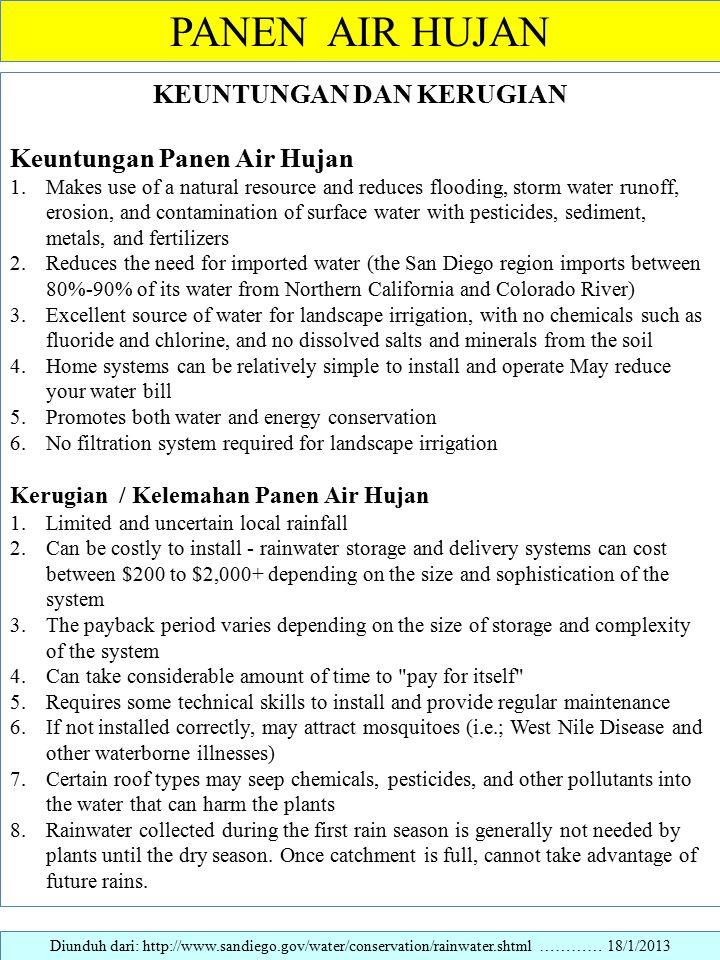 Konservasi Dan Panen Air Hujan Ppt Download