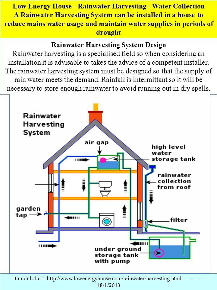 Low Energy House - Rainwater Harvesting - Water Collection