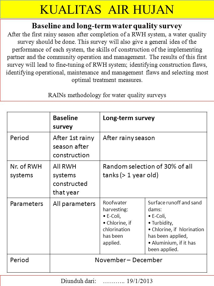 Baseline and long-term water quality survey