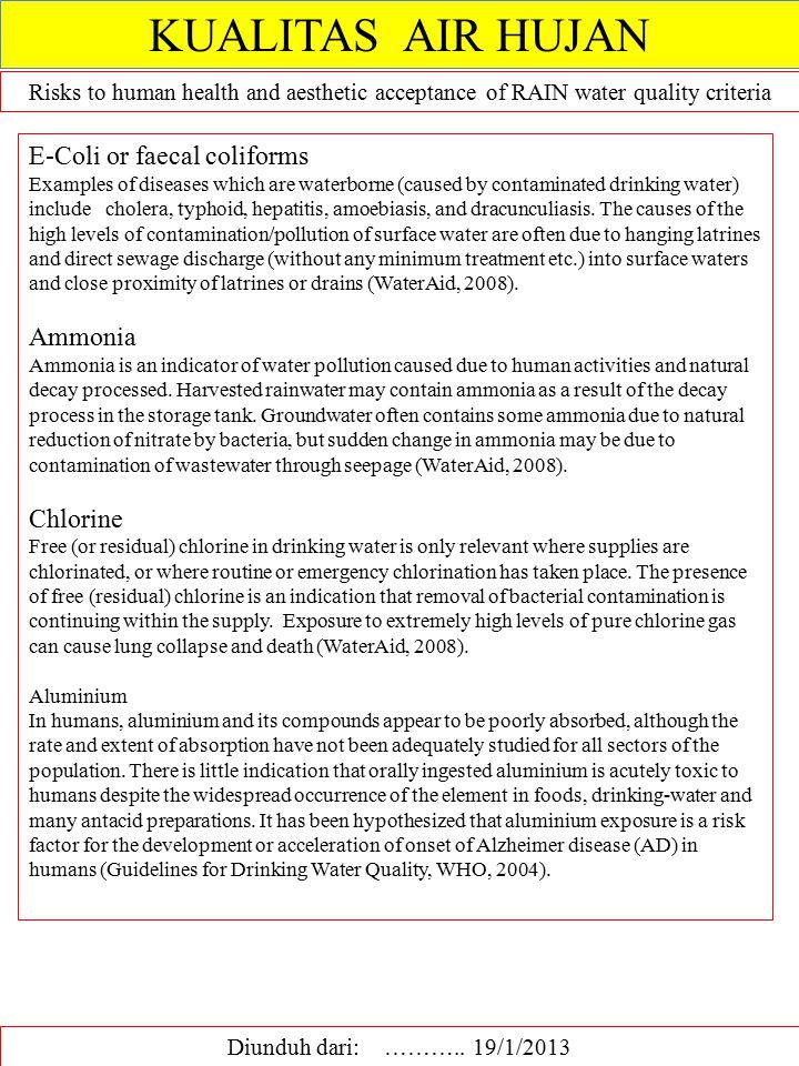 KUALITAS AIR HUJAN E-Coli or faecal coliforms Ammonia Chlorine