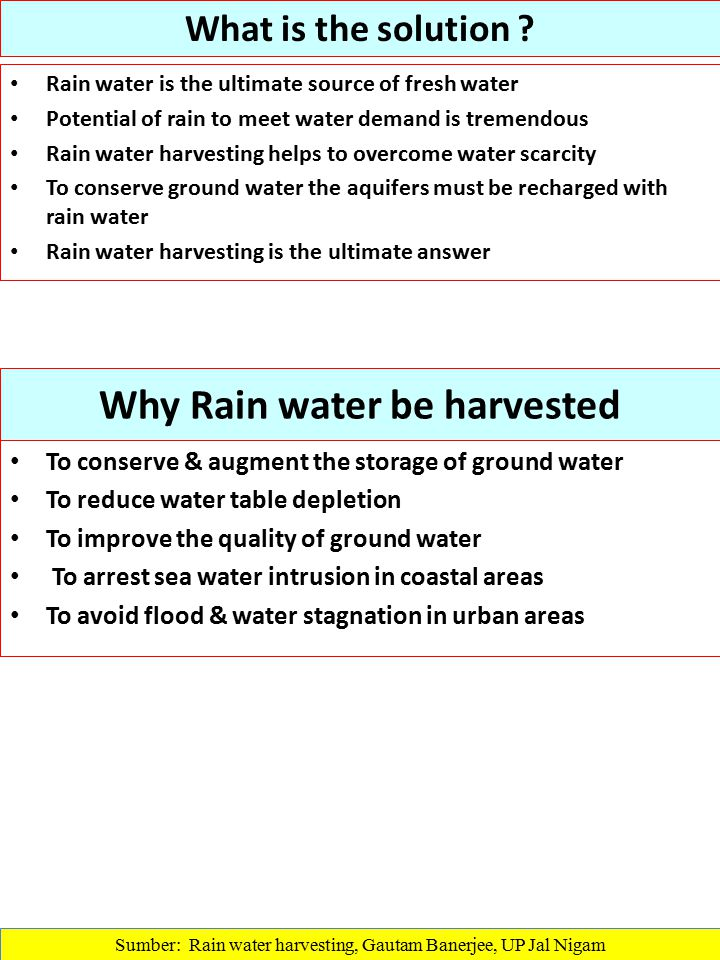 Why Rain water be harvested