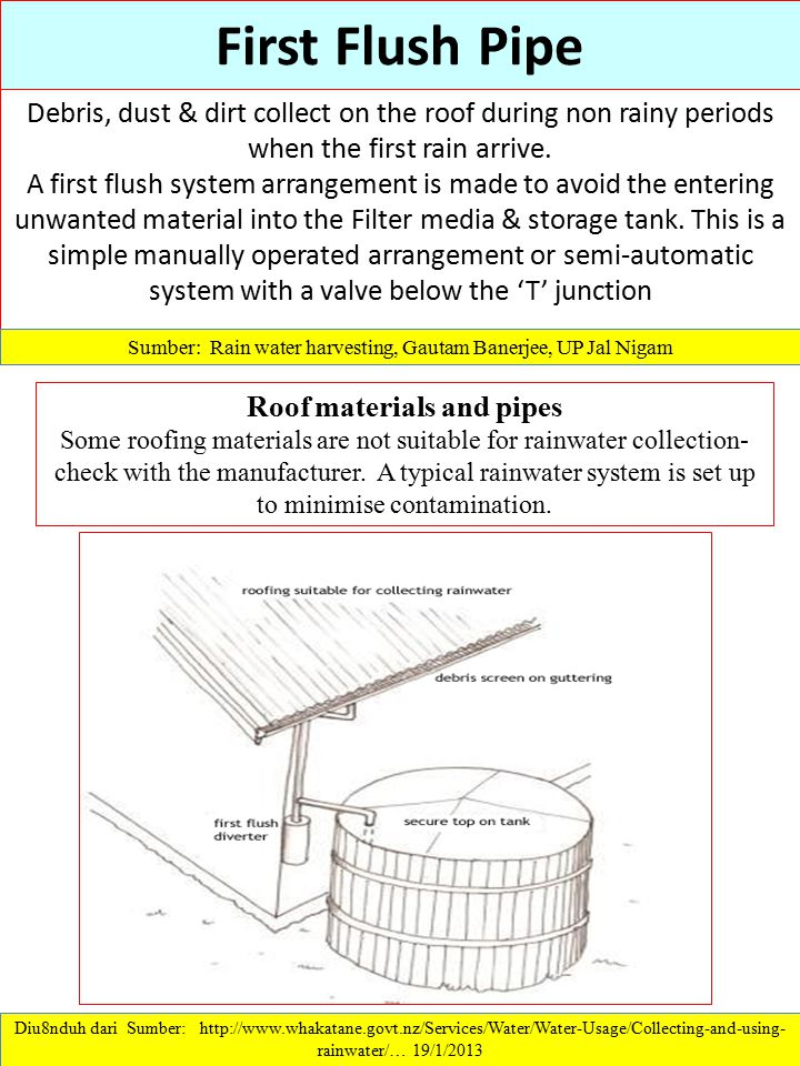 Roof materials and pipes